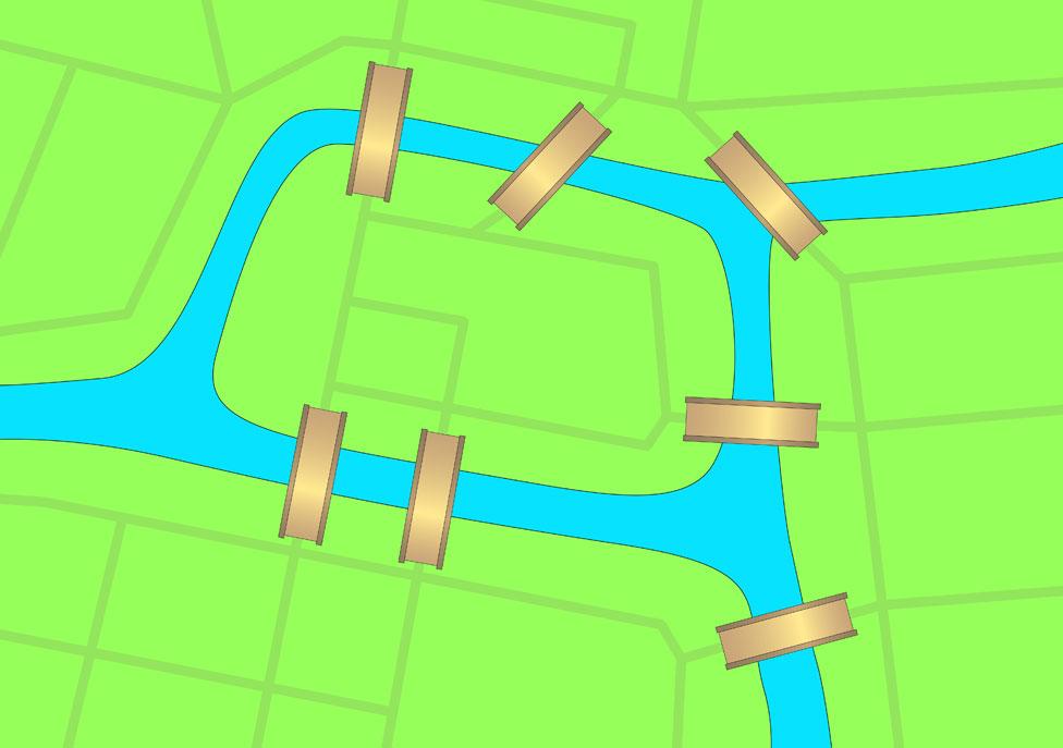 Gráfico de los puentes de Königsberg