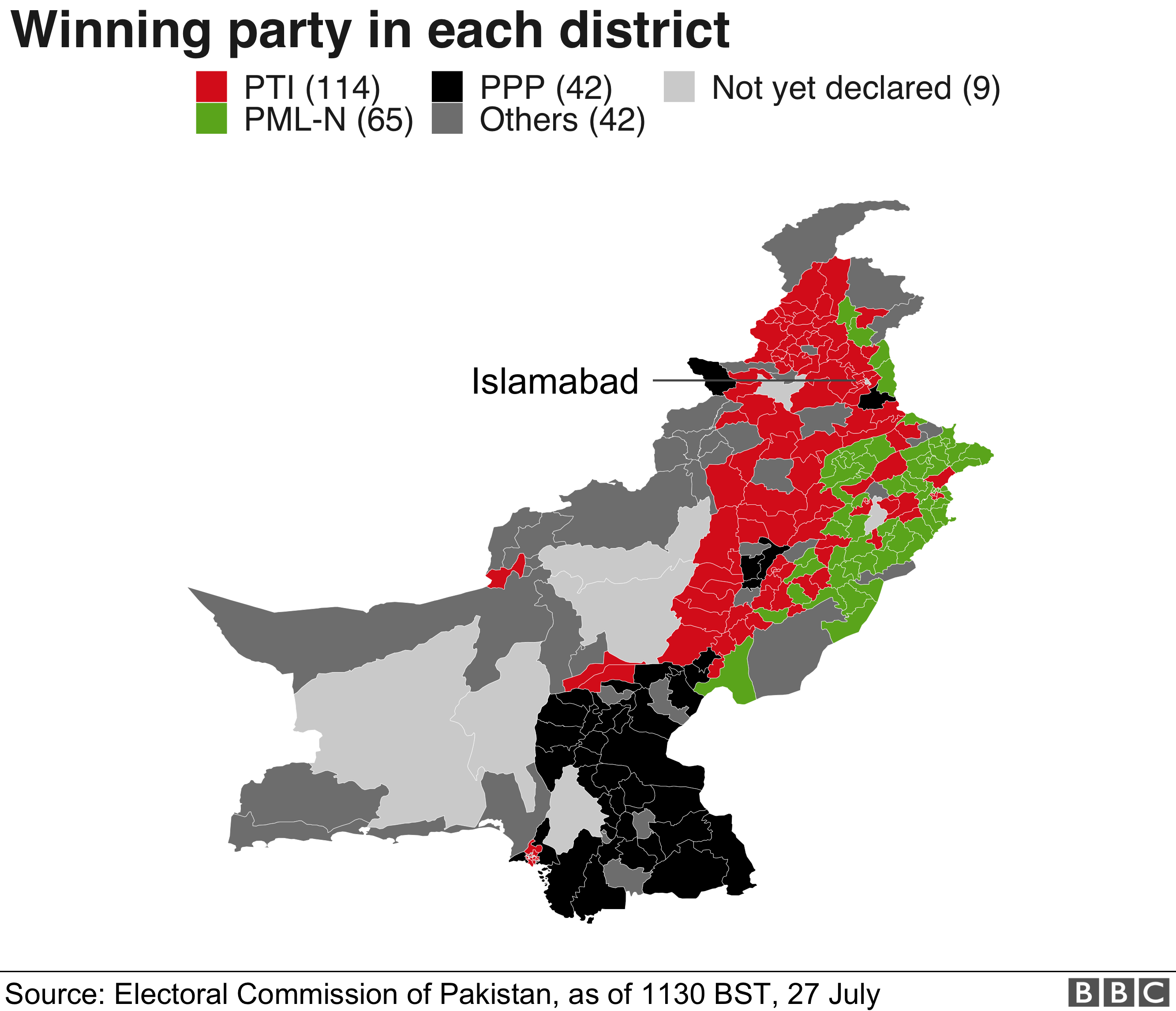 Pakistan's winning parties in each district