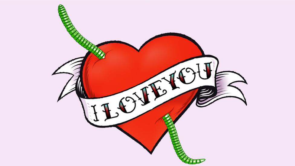 Gráfico de Love You