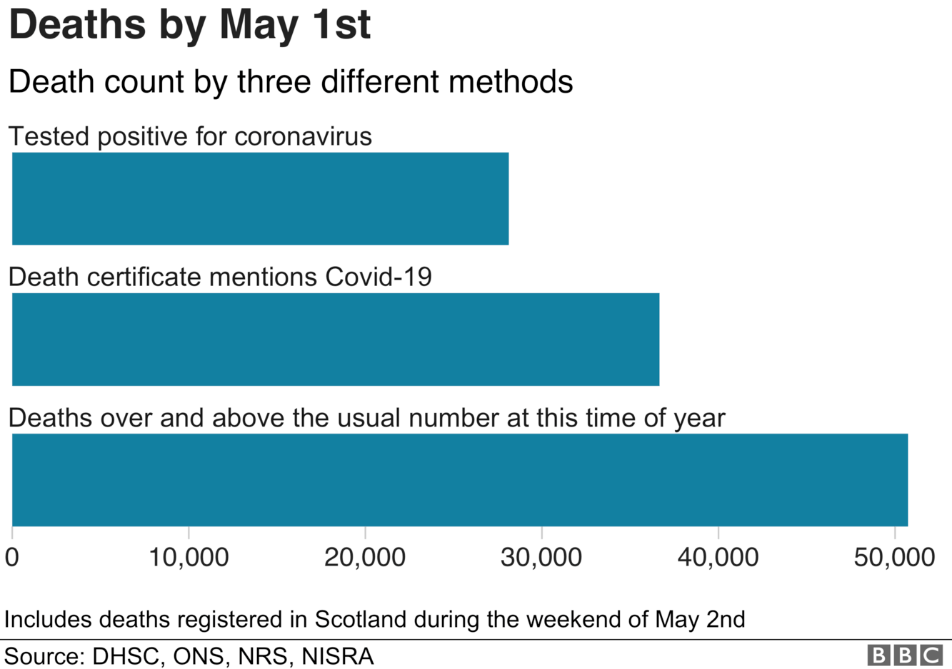 Coronavirus How Many People Have Died In The Uk Bbc News