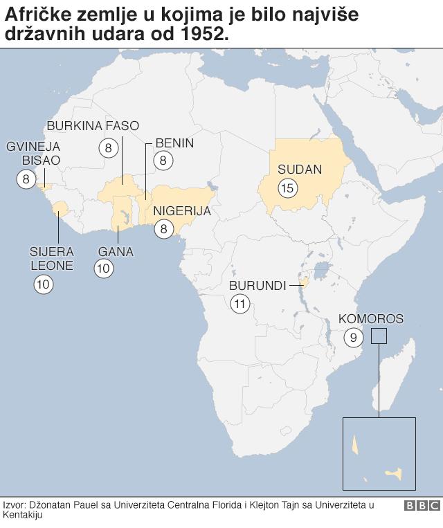 Šta kaže statistika za Afriku?