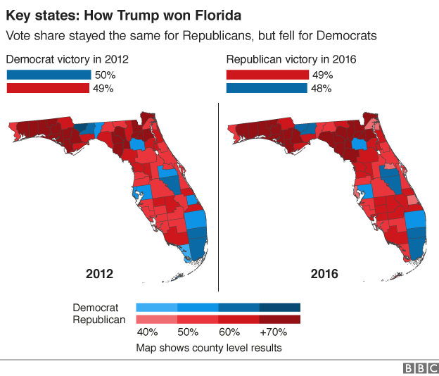 Florida Election Map 2016 US election 2016: Trump victory in maps   BBC News
