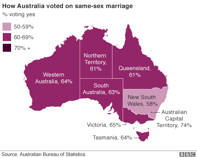 Map showing the Yes vote in the different states and territories