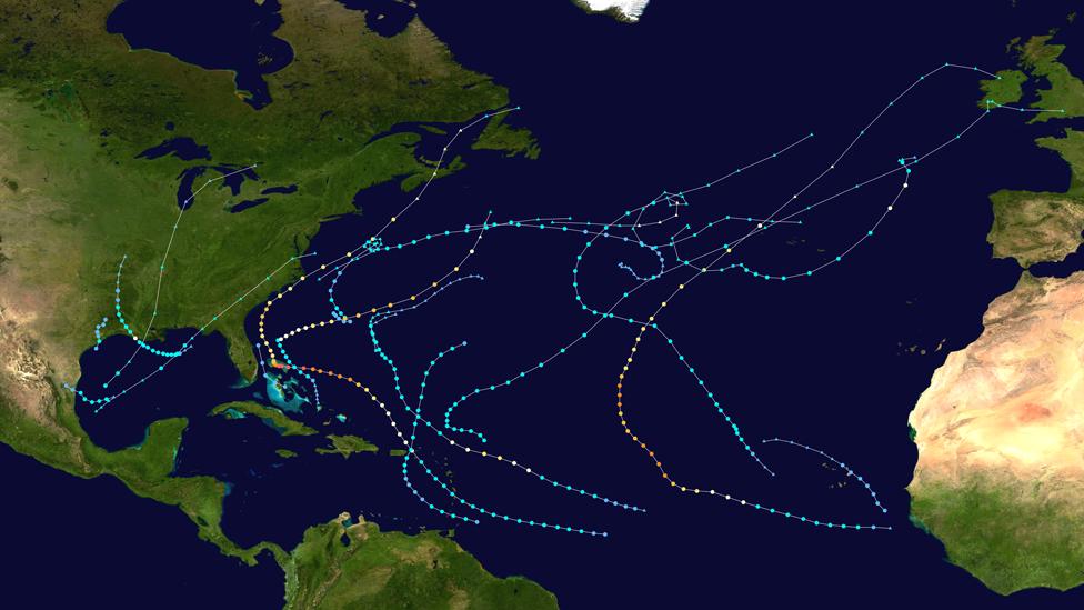 Trayectorias de huracanes en el Atlántico Norte en 2019