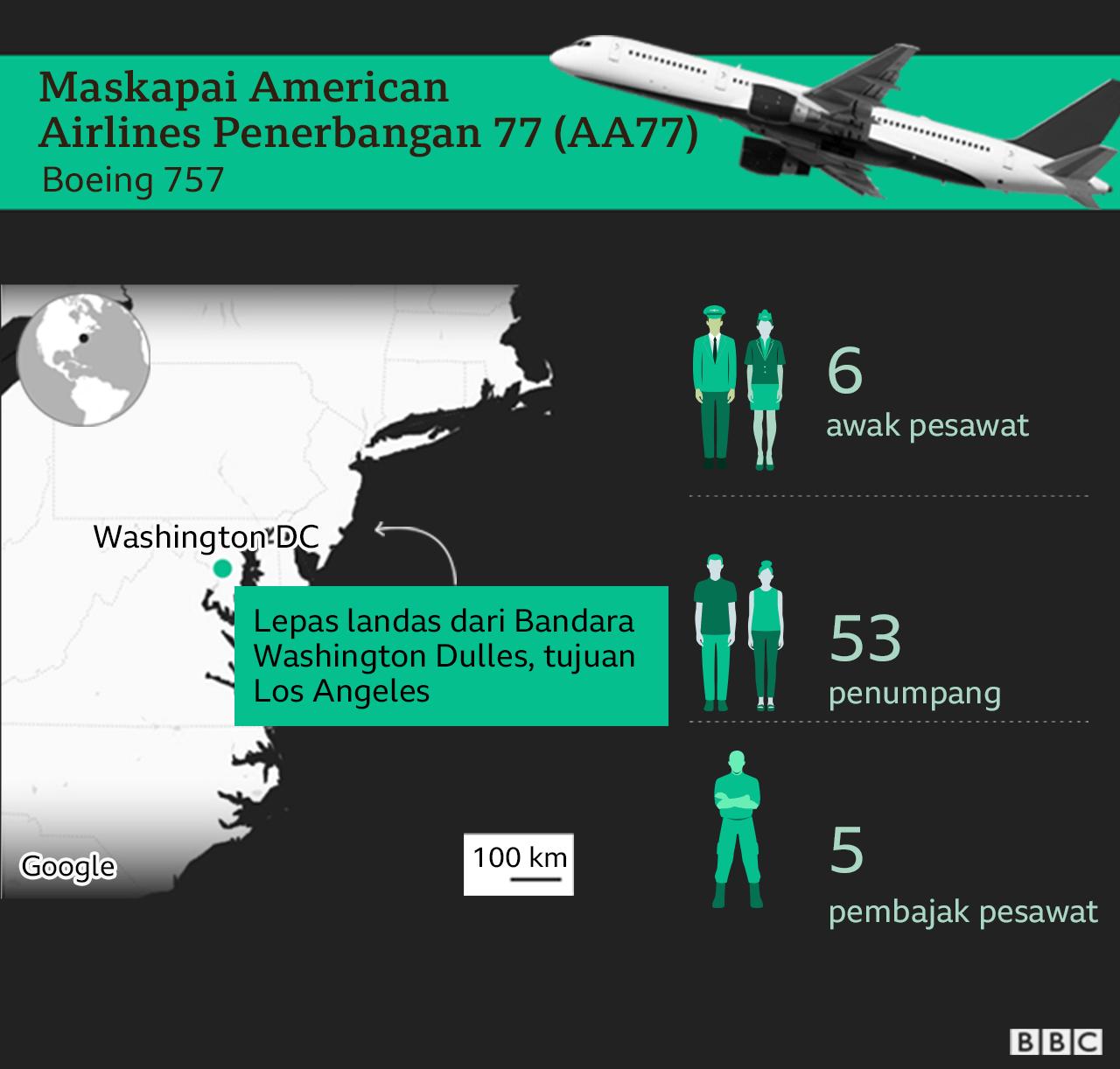Grafis serangan 9/11 2