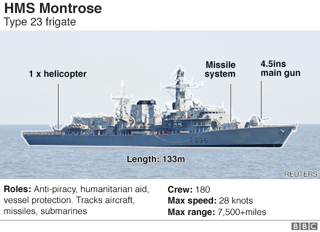 Graphic on HMS Montrose