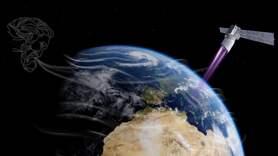Ilustración que muestra al planeta, al dios Eolo y al satélite Aeolus
