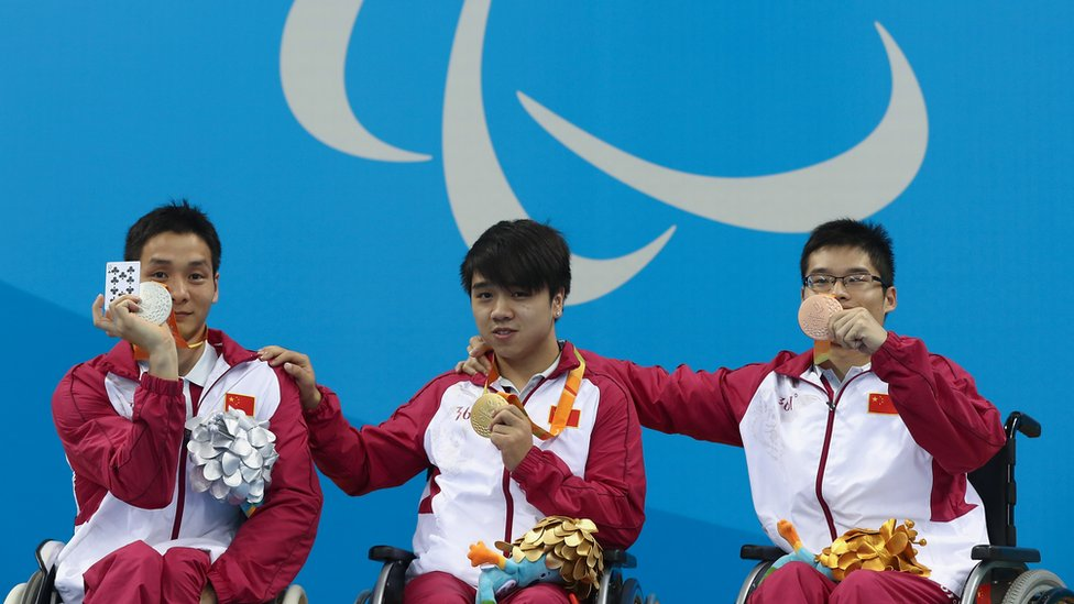 China na Paralímpiada