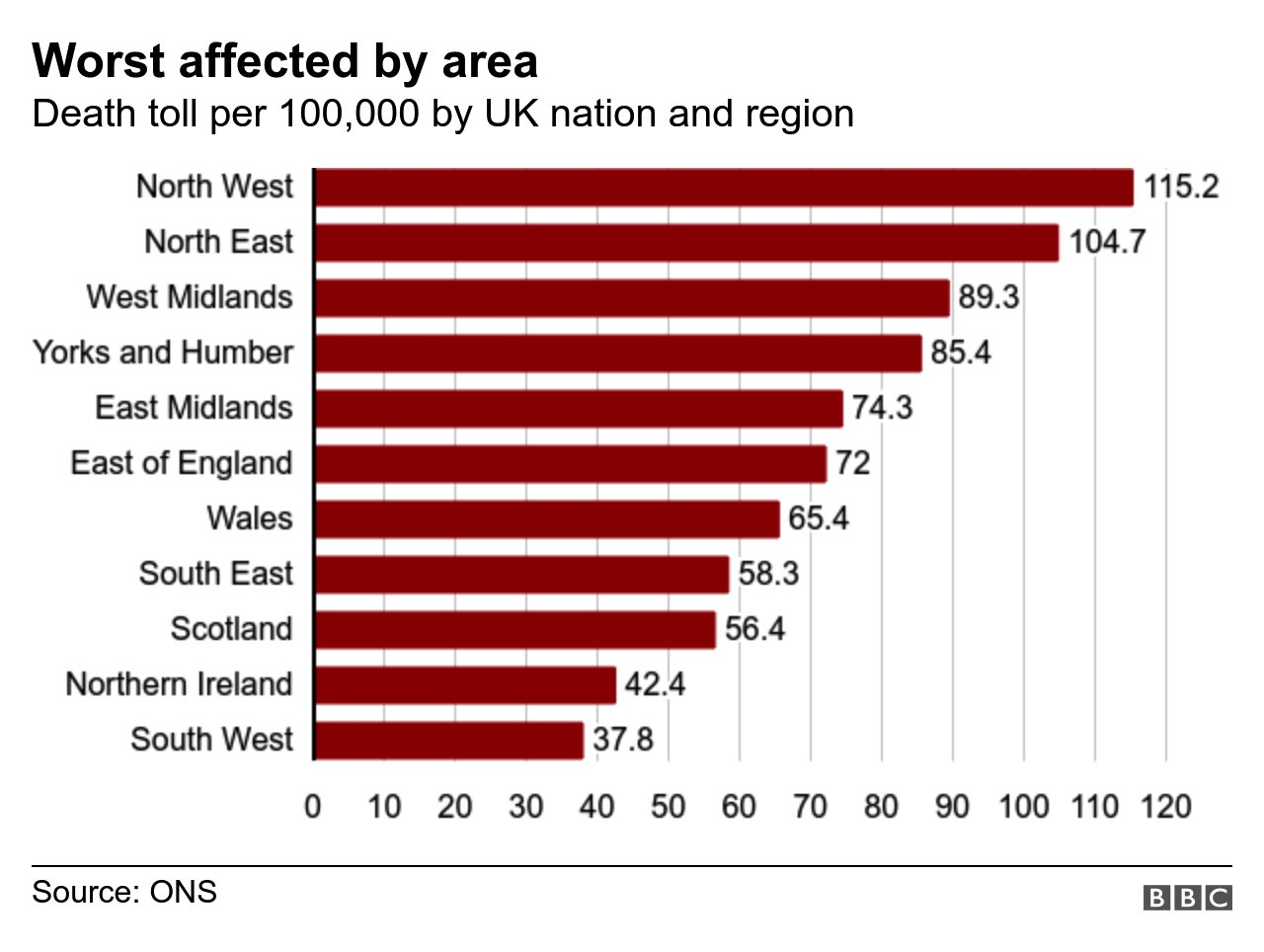 Worst affect areas