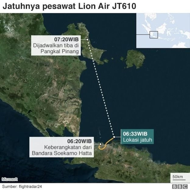 Lion Air JT610