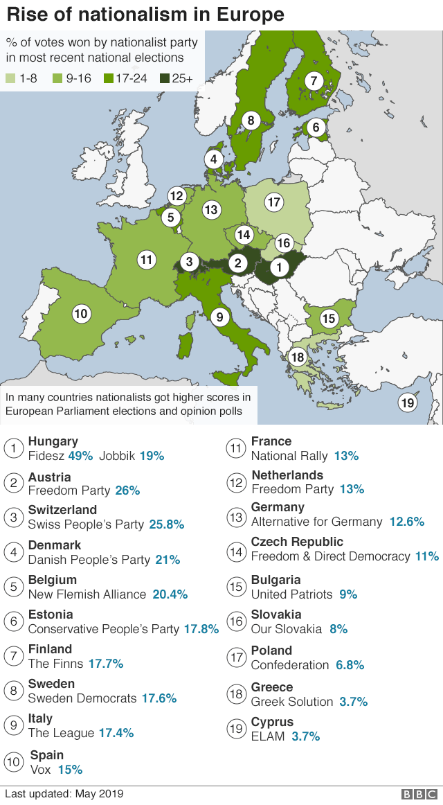 Image of: Europe And Right Wing Nationalism A Country By Country Guide Bbc News