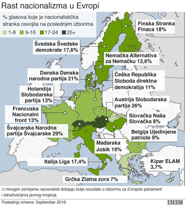 Mapa nacionalnih stranaka u Evropi