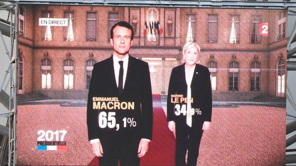 Макрон Ле Пен
