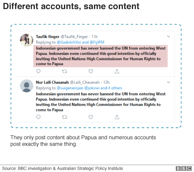 Graphic showing bots tweeting a message saying the UN had not been denied access to Papua