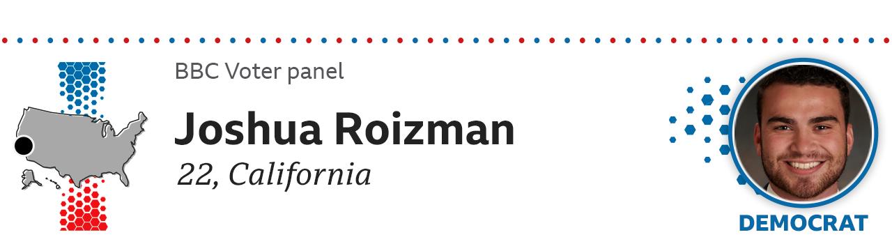 Joshua Roizman, 22, California