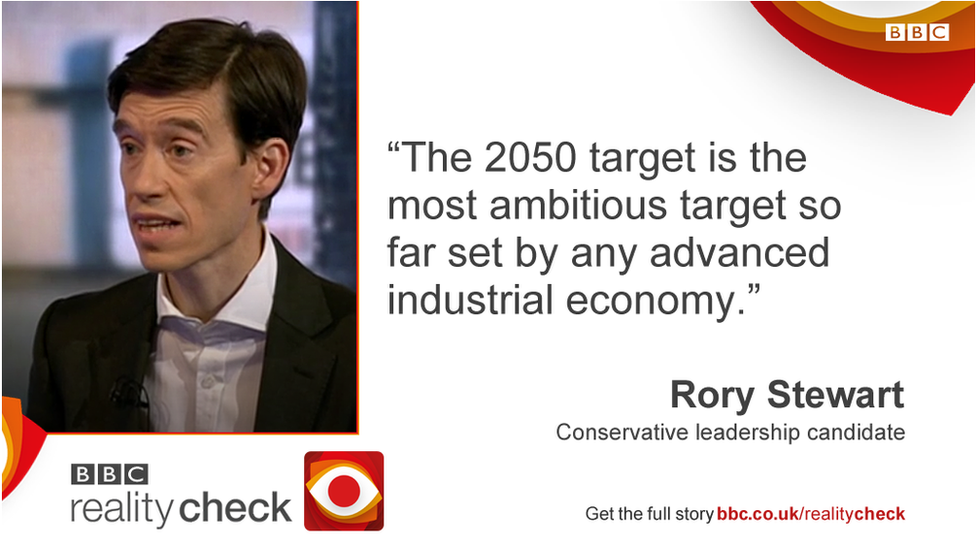 Rory Stewart saying: The 2050 target is the most ambitious target so far set by any advanced industrialised economy.