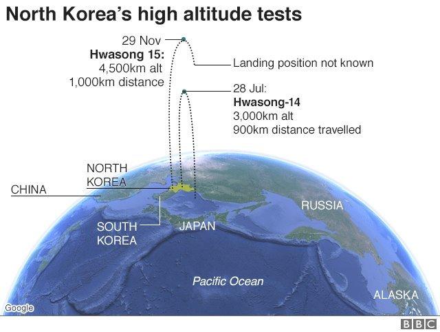 Kim Jong Un, Korea utara