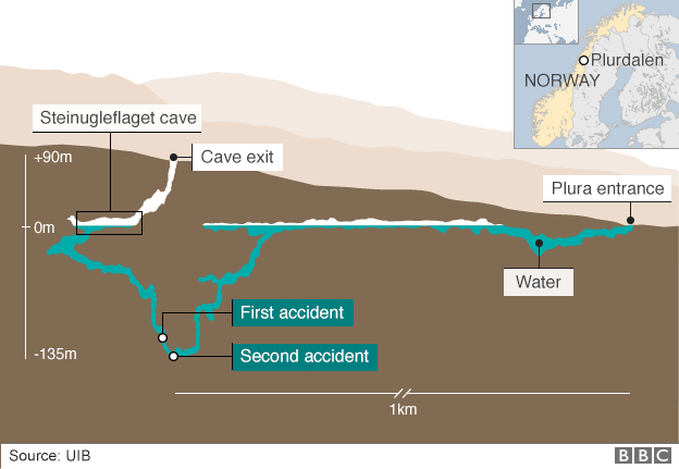 A BBC map showing the Plura cave system