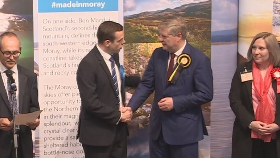 Angus Robertson and Douglas Ross