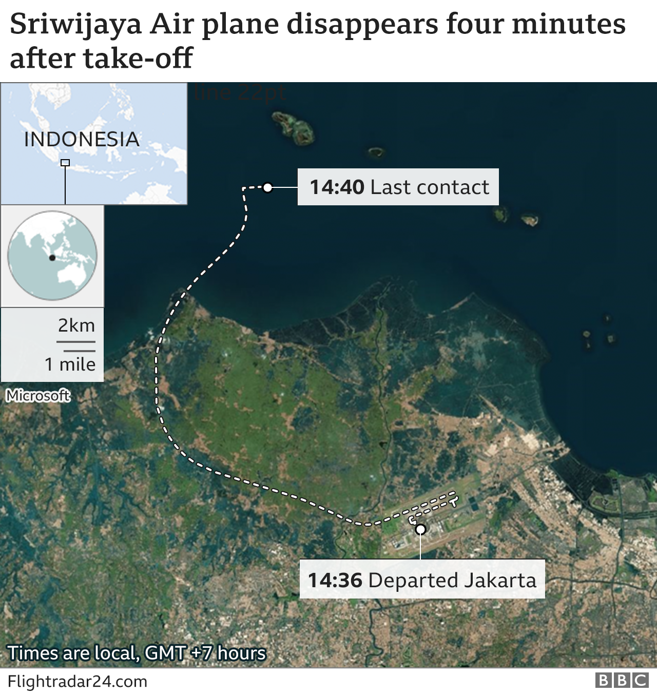 Sriwijaya Air crash: Indonesia's black box locator damaged thumbnail