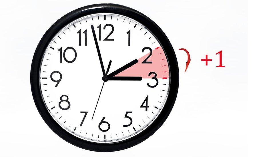 Reloj marcando una hora