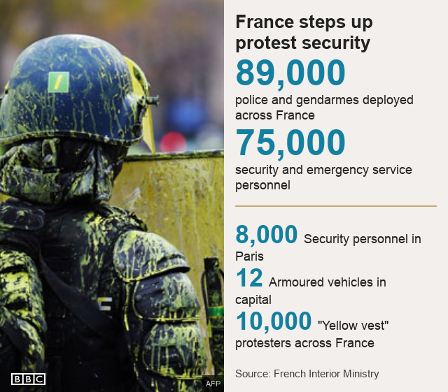 Graphic showing number of police and security personnel to be deployed across the country