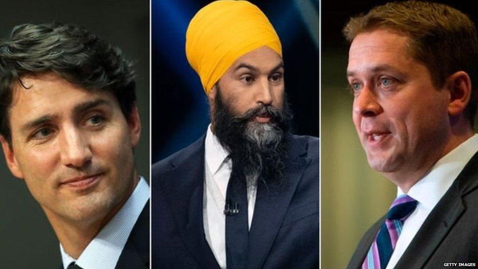 कनाडा चुनाव