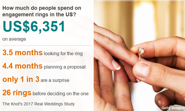 Viewpoint Why Engagement Rings Objectify Women Bbc News Hands png hand image format: why engagement rings objectify women