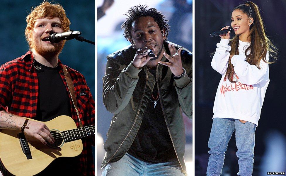 Ed Sheeran, Kendrick Lamar and Ariana Grande