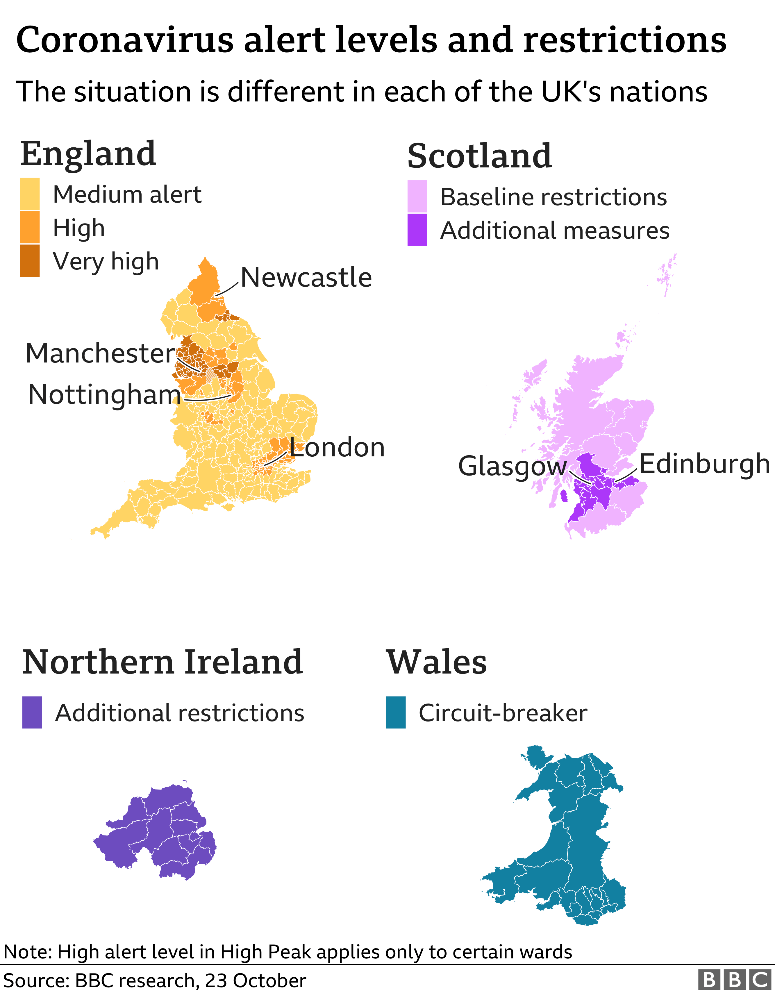 Graphic of areas of the UK with restrictions