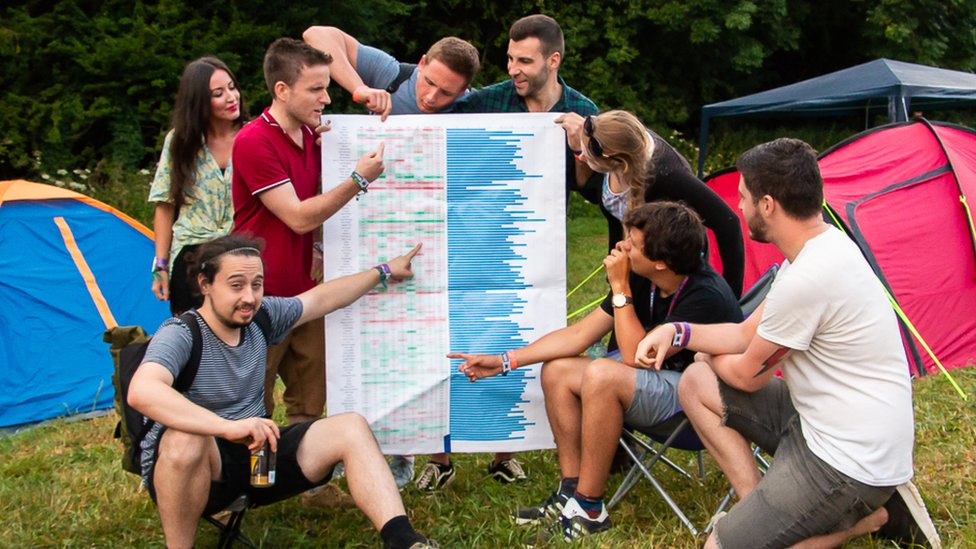 What to take to a festival: Friends, drink... and a giant bar chart