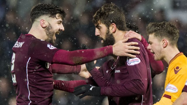 Highlights - Hearts 6-0 Motherwell
