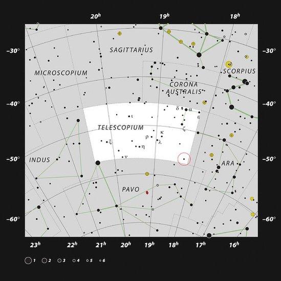 Constelación Telescopium.
