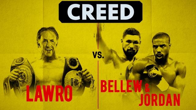 Creed actors try Lawro's predictions