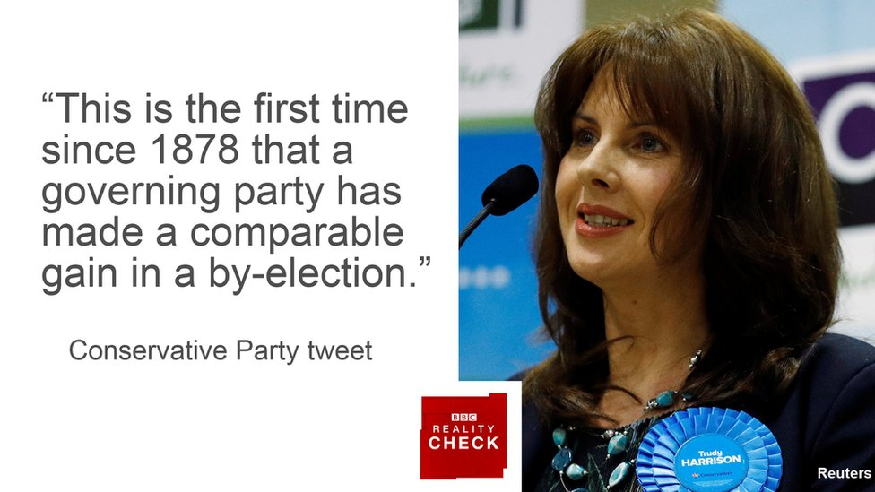 """Text from Conservative tweet: This is the first time since 1878 that a governing party has made a comparable gain in a by-election."""""""