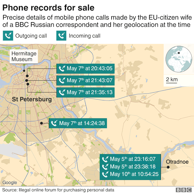 Graphic showing mobile phone records for calls by EU citizen in St Petersburg