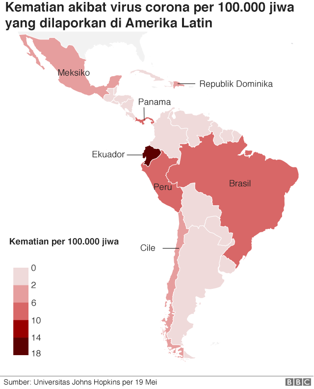 corona, amerika latin