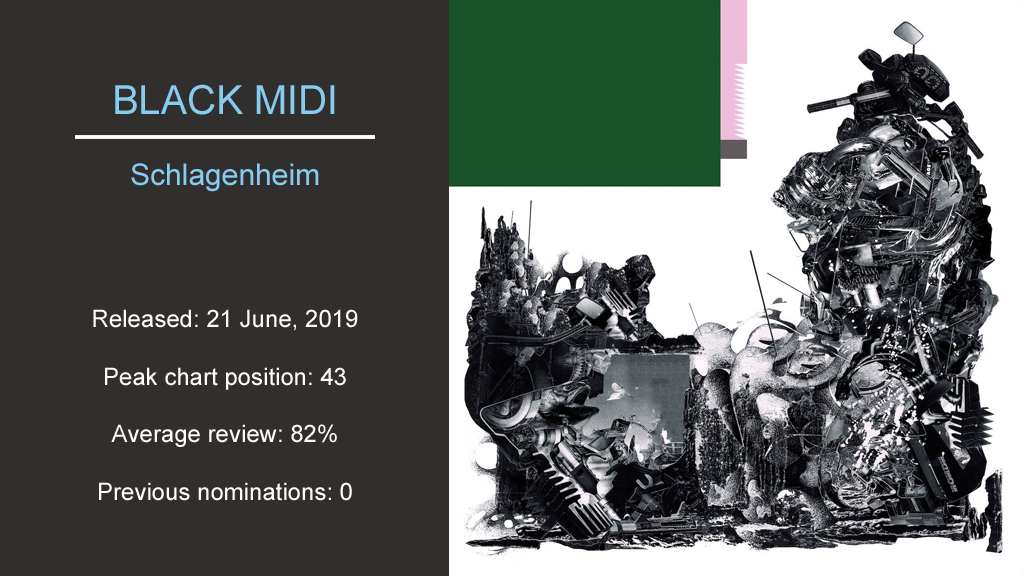 Artwork for Black Midi's Schlagenheim