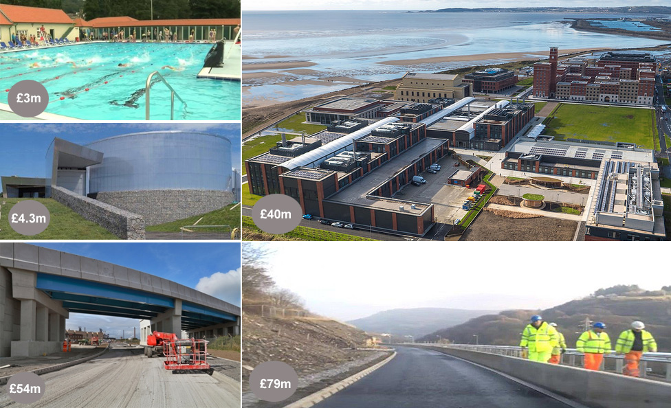 Ponty Lido, Swansea University's Bay Campus, the Heads of the Valleys road, Harbour Way link road and the National Sailing Academy at Pwllheli