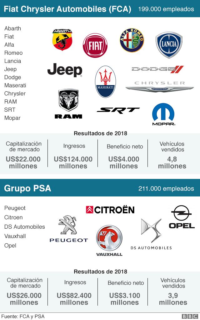 Marcas de autos BBC | NO USAR