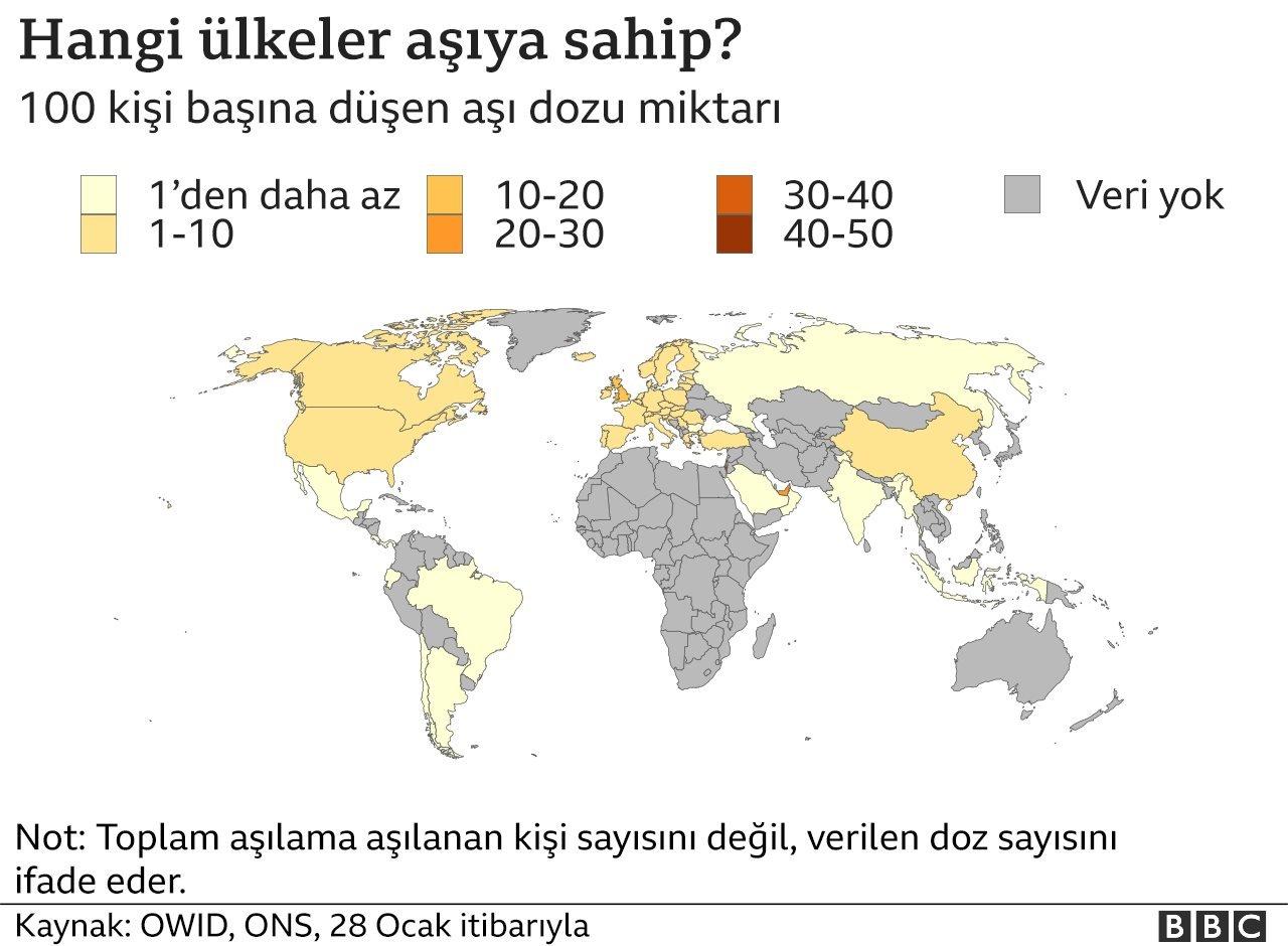 Hangi ülkeler aşıya sahip