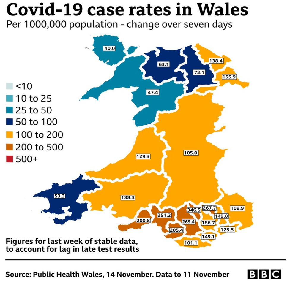 case rates in Wales