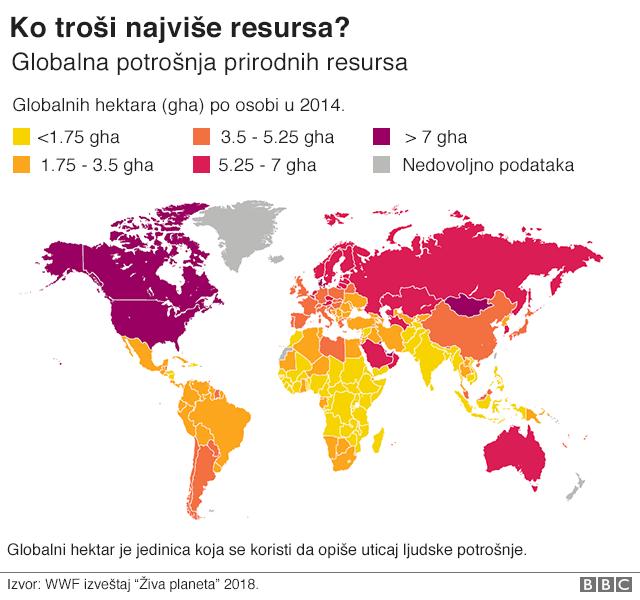 Mapa ljudske potrošnje resursa