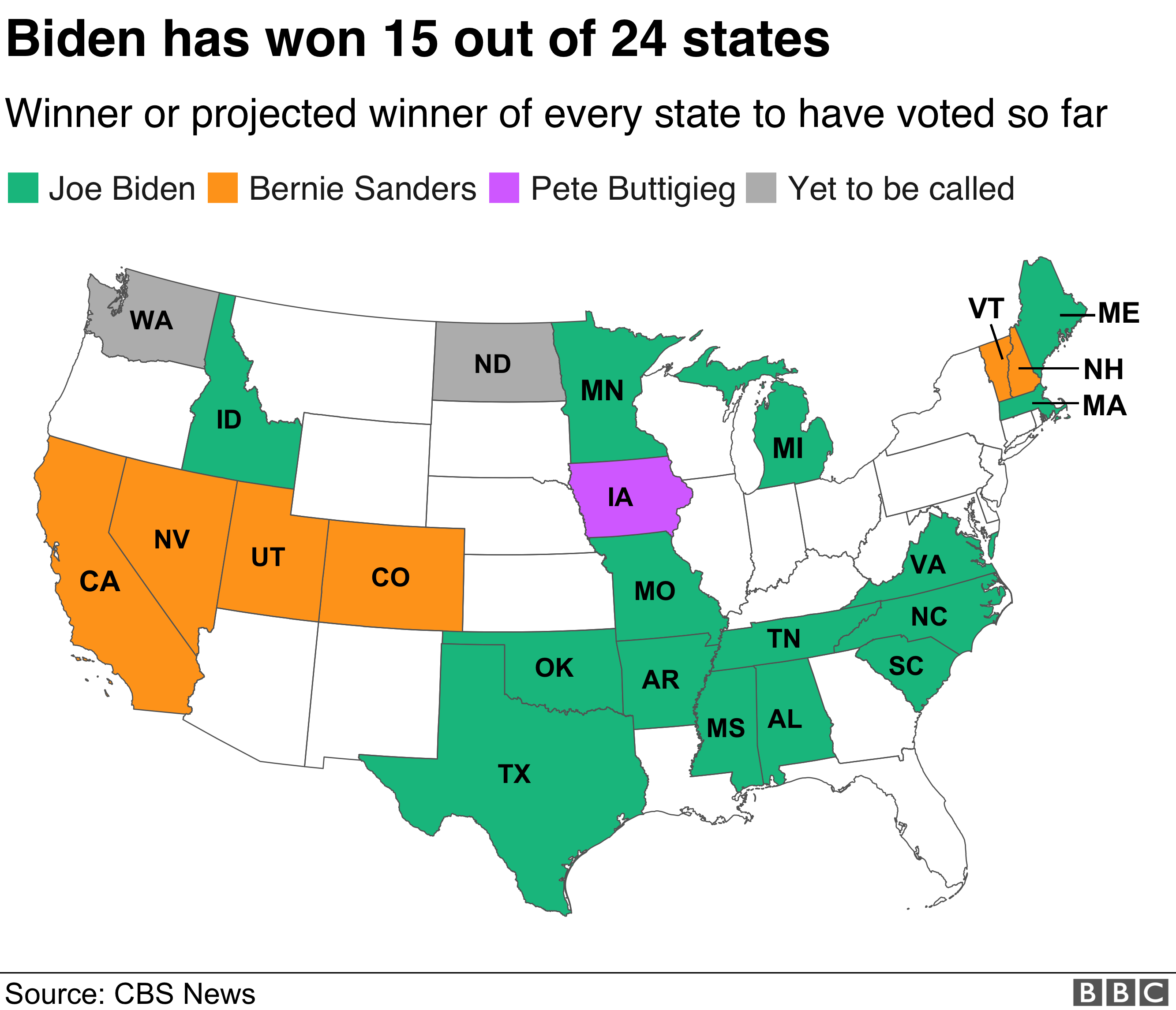 Map showing who has won each of the states that has voted so far