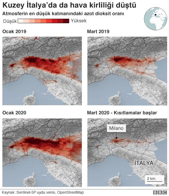 İtalya'nın kuzeyinde hava kirliliği azaldı