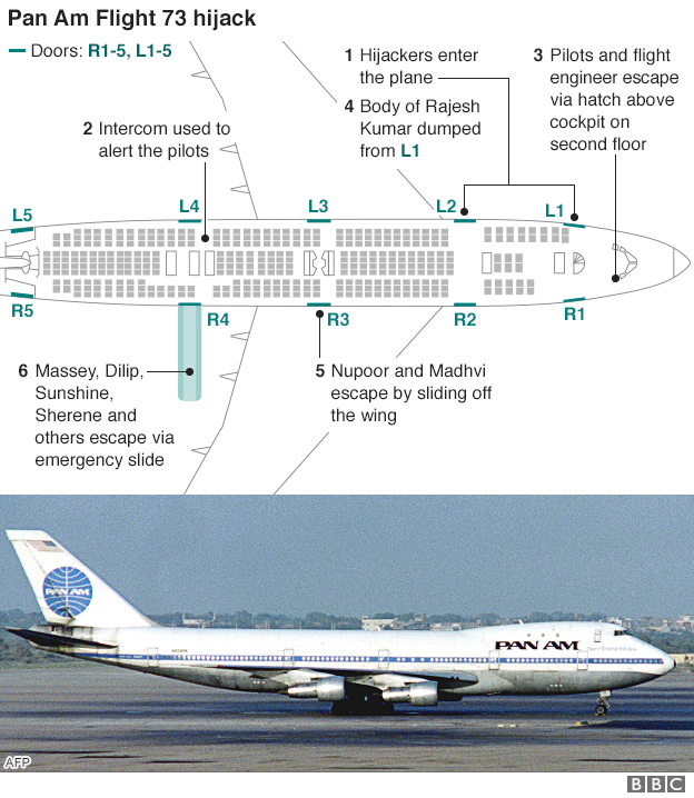 Graphic of the plane involved in the hijack