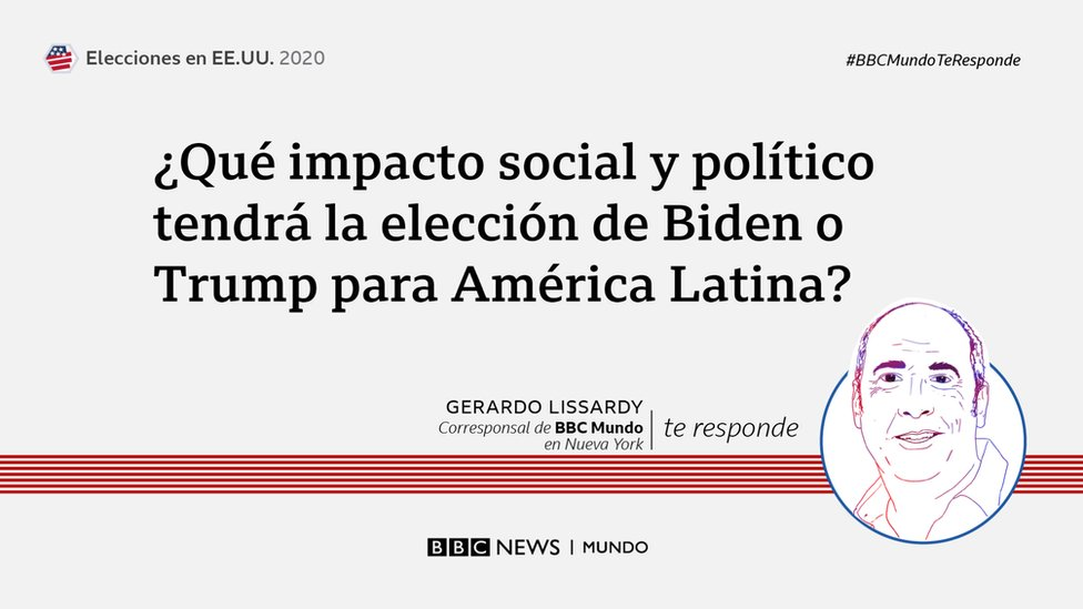 Impacto en América Latina