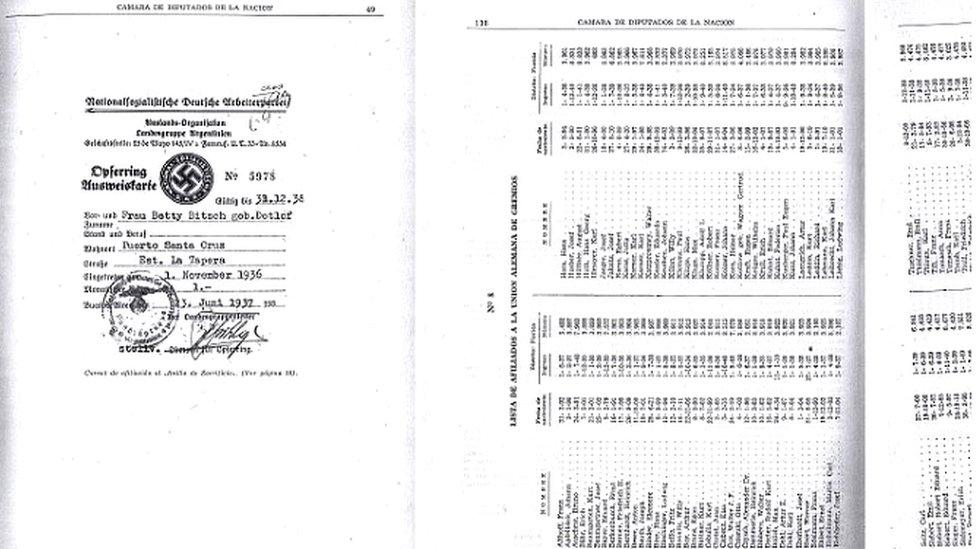 Lista nacističkih brojeva bankovnih računa
