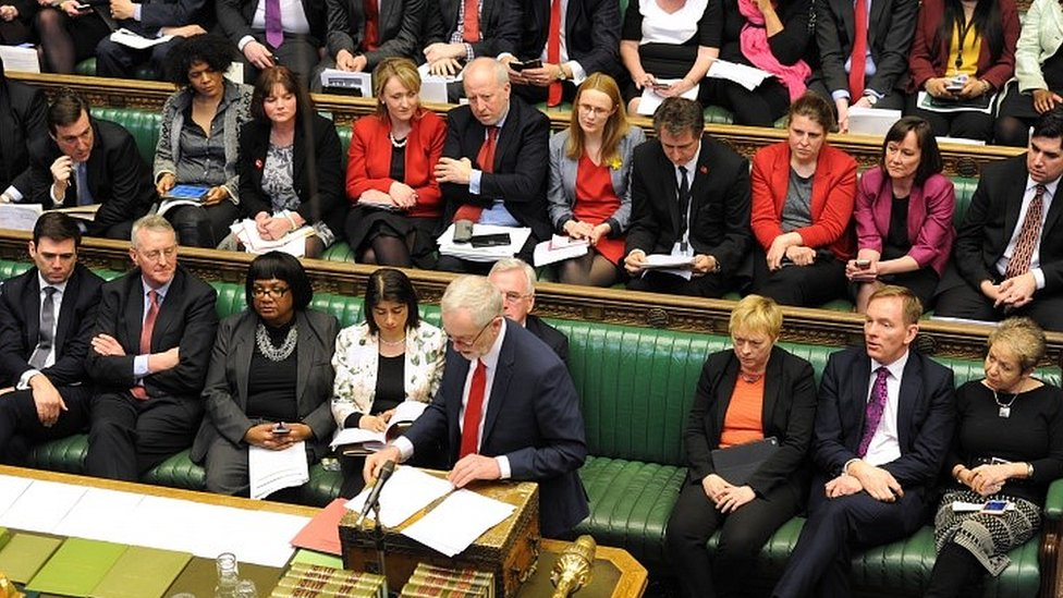 Jeremy Corbyn and Labour MPs in the Commons