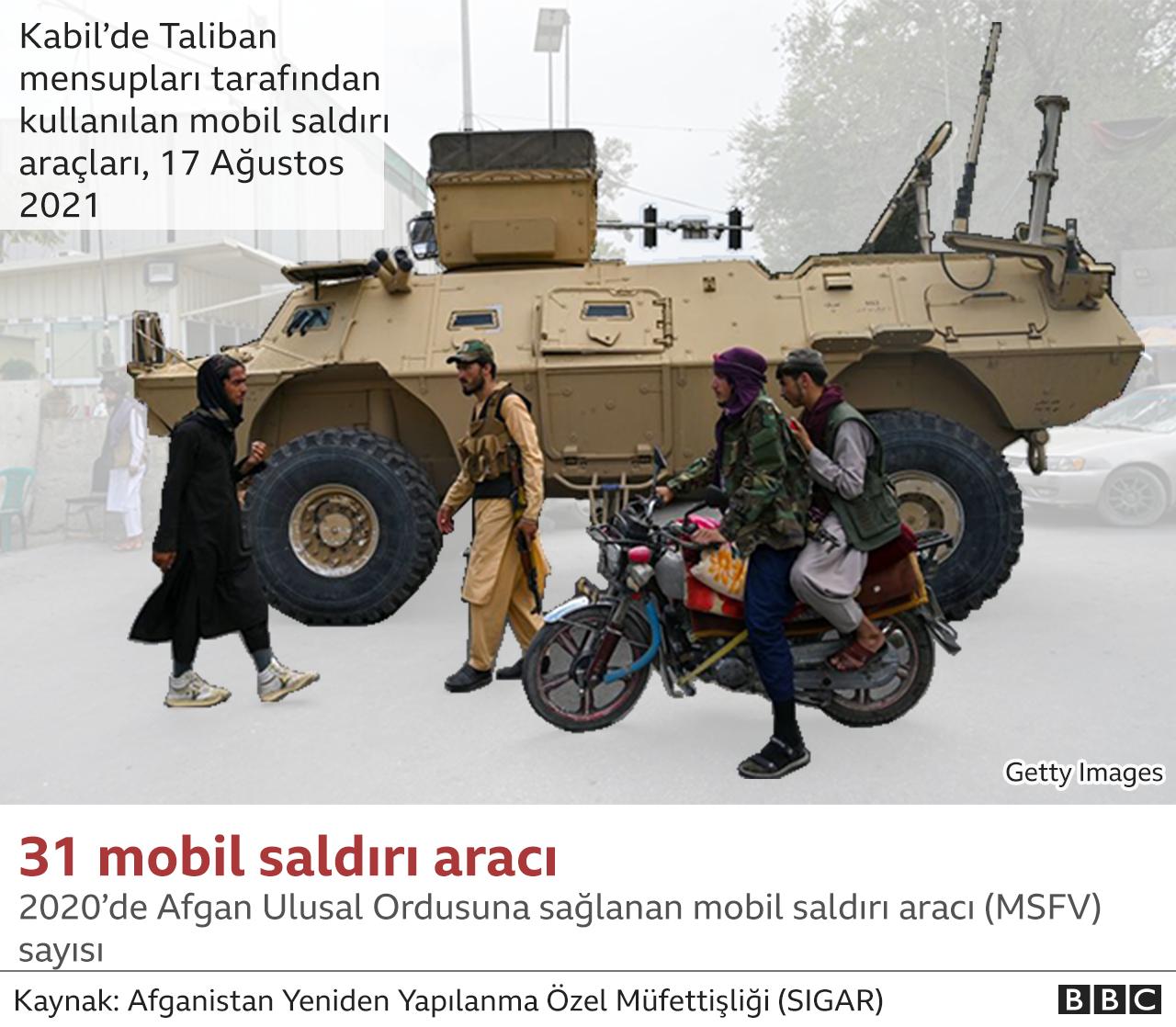 mobil saldırı amaçları